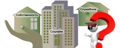 Как приватизировать служебную квартиру?